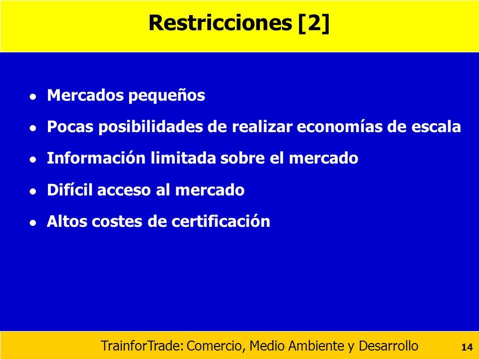 Restricciones [2] Mercados pequeños